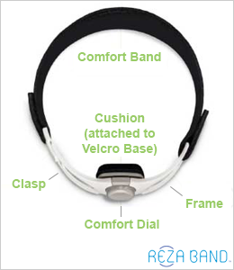 reza-band-diagram
